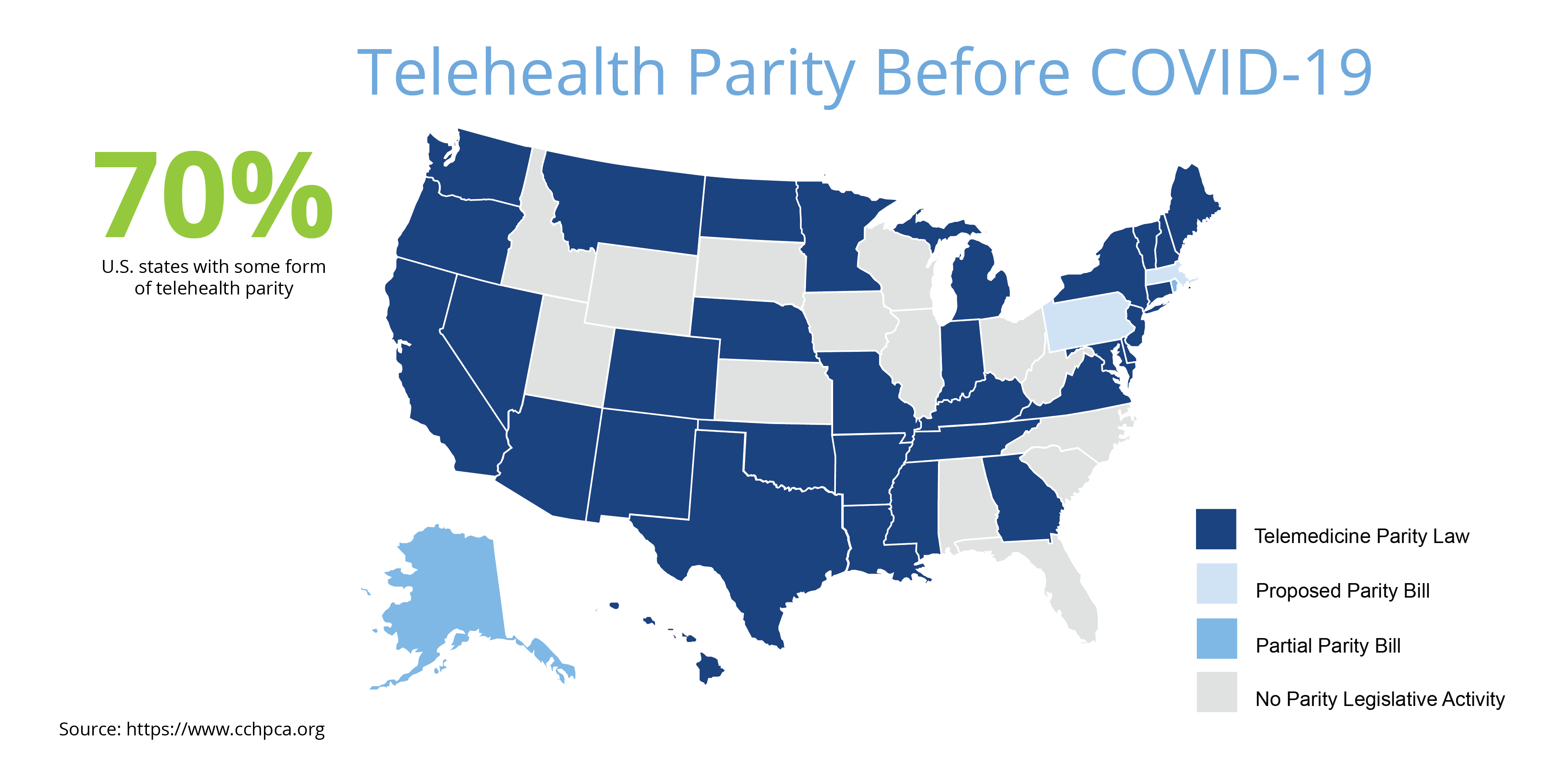 Telehealth parity map before COVID-19